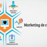 Conoce los beneficios del marketing de contenido