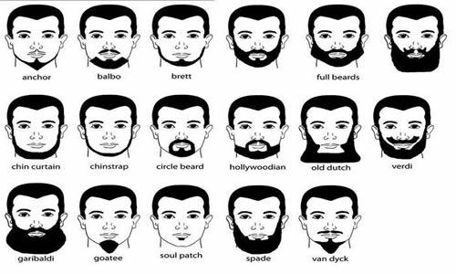 como-cuidar-barba aminco