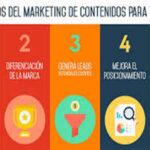 Estrategias de agencias de marketing de contenido posicionan tu marca empresarial