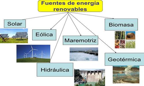 distintas energias a